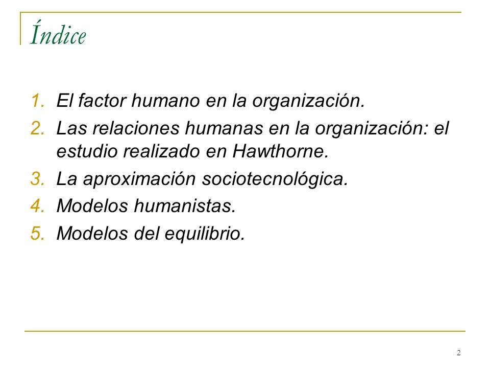 Índice El factor humano en la organización.