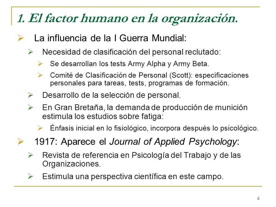 1. El factor humano en la organización.
