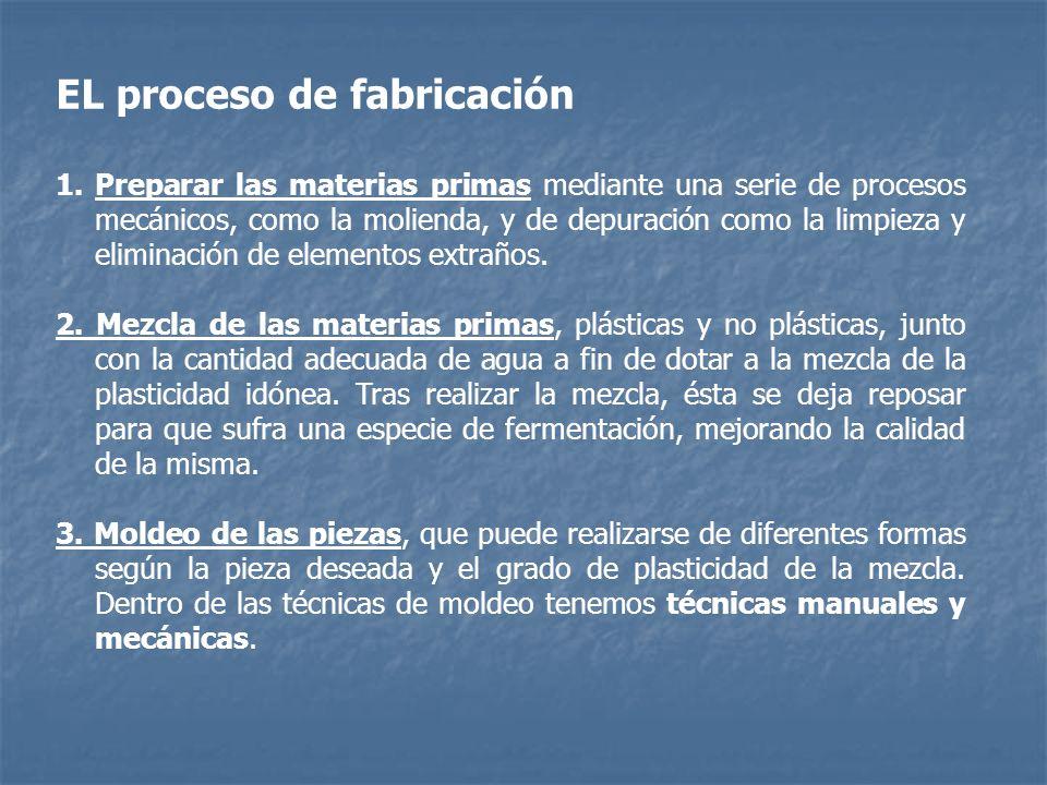 EL proceso de fabricación