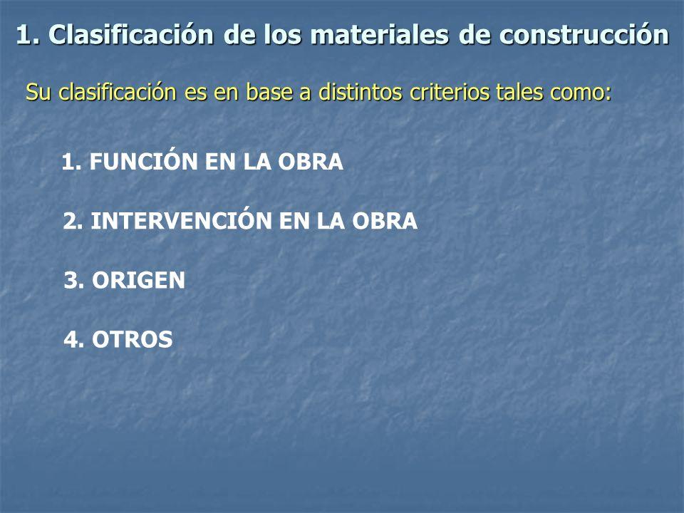 1. Clasificación de los materiales de construcción