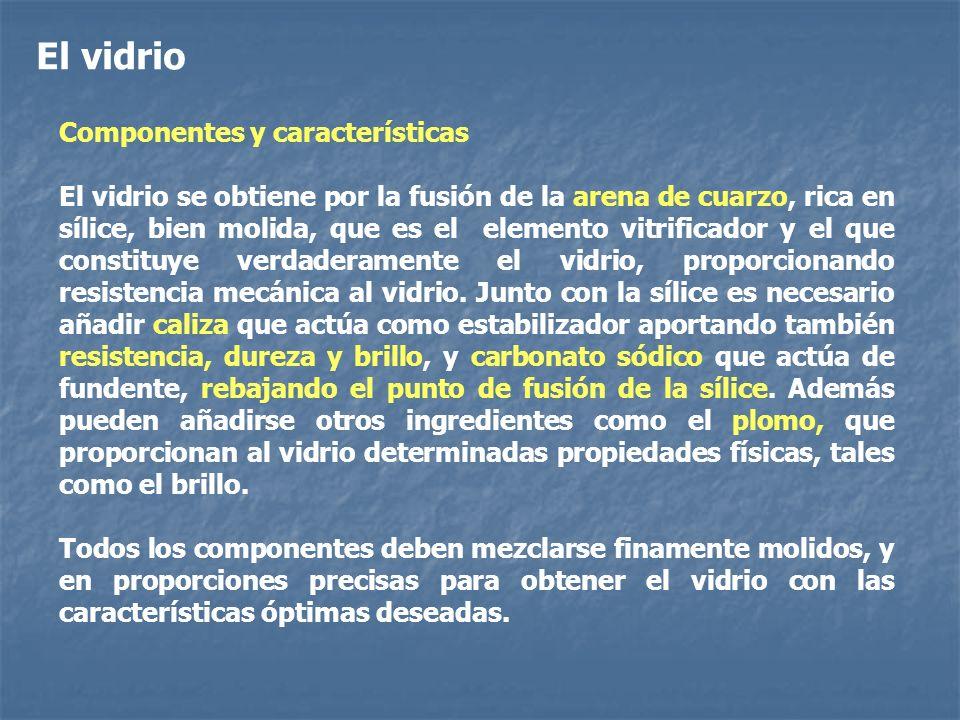 El vidrio Componentes y características