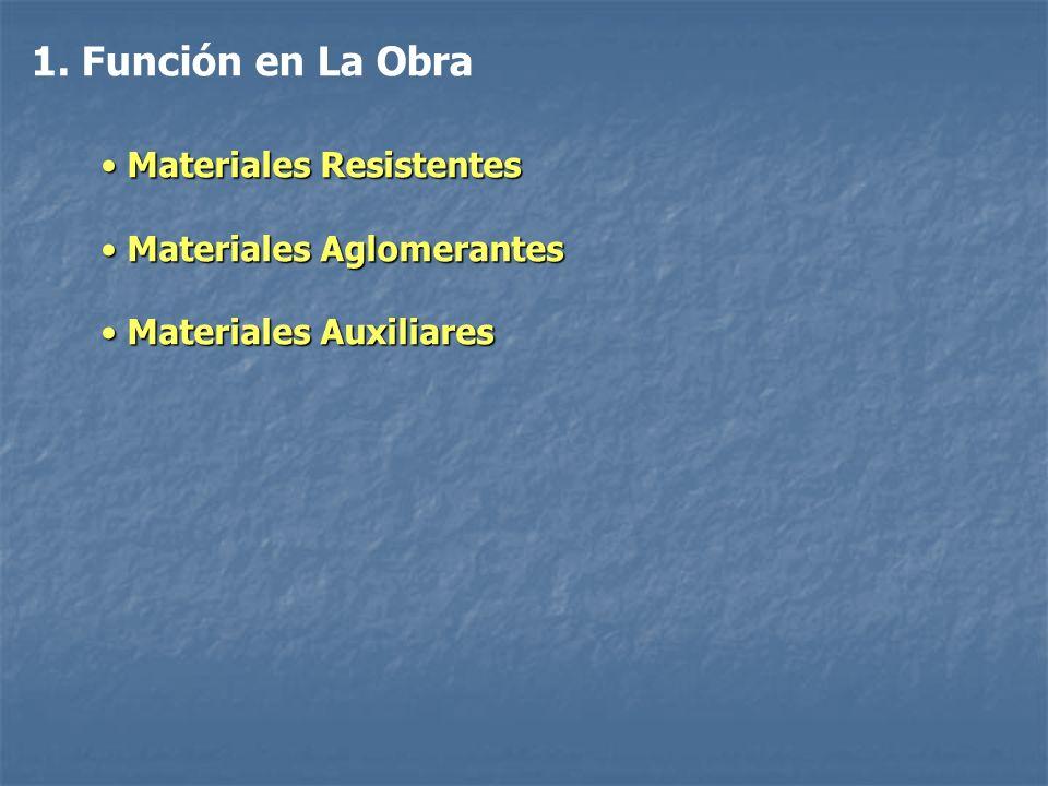1. Función en La Obra Materiales Resistentes Materiales Aglomerantes
