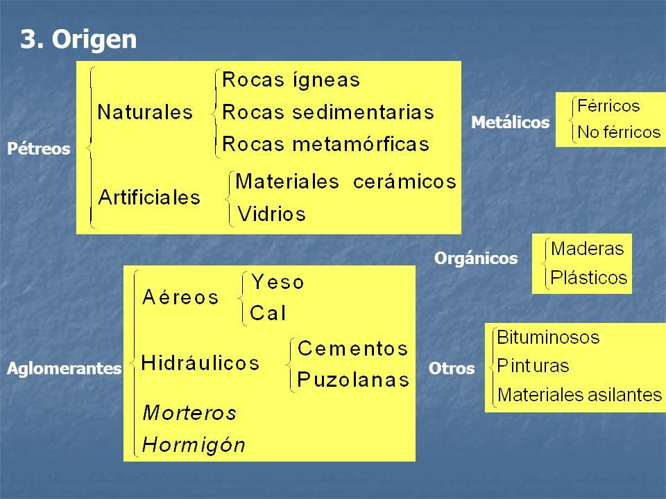 3. Origen Metálicos Pétreos Orgánicos Aglomerantes Otros