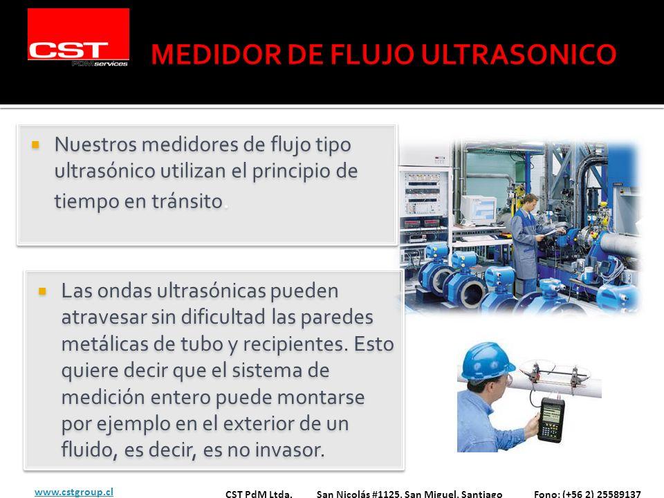 MEDIDOR DE FLUJO ULTRASONICO
