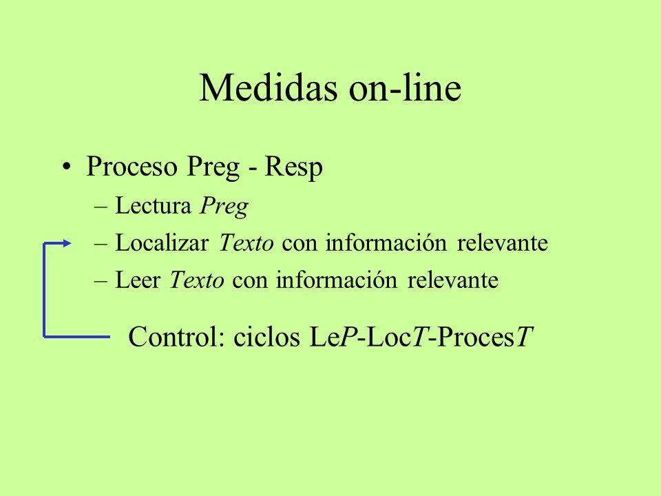 Medidas on-line Proceso Preg - Resp Control: ciclos LeP-LocT-ProcesT