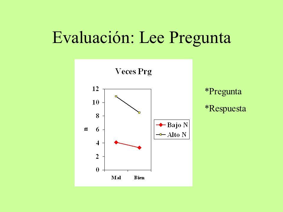 Evaluación: Lee Pregunta