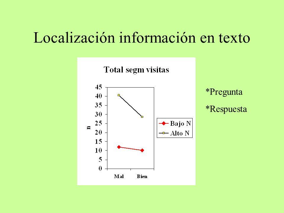 Localización información en texto