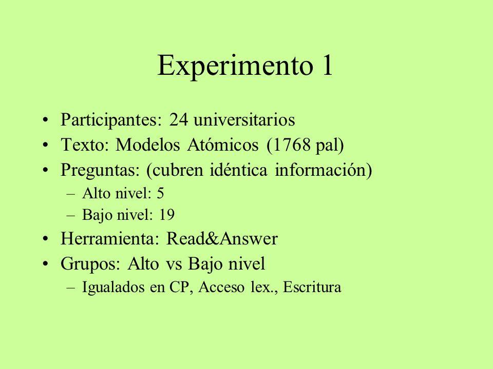 Experimento 1 Participantes: 24 universitarios