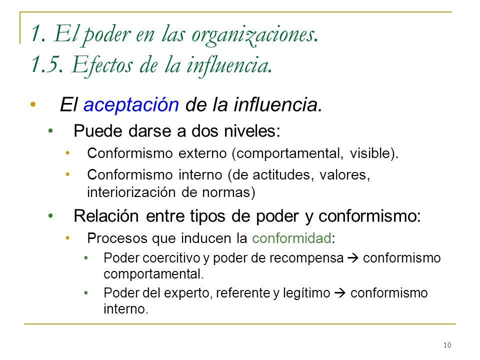 1. El poder en las organizaciones. 1.5. Efectos de la influencia.