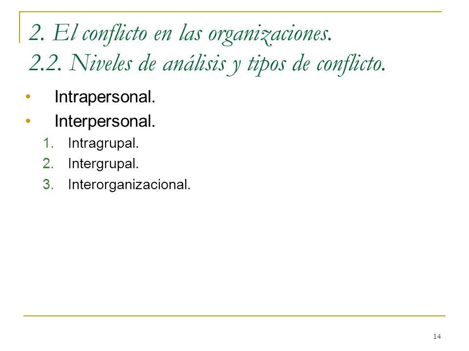 2. El conflicto en las organizaciones. 2. 2