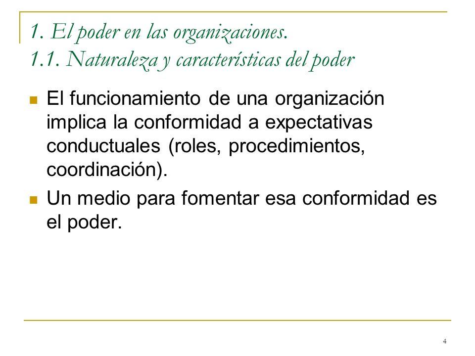 1. El poder en las organizaciones. 1. 1