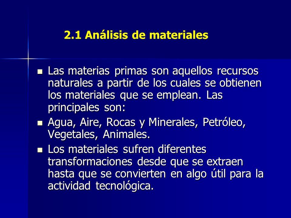 2.1 Análisis de materiales