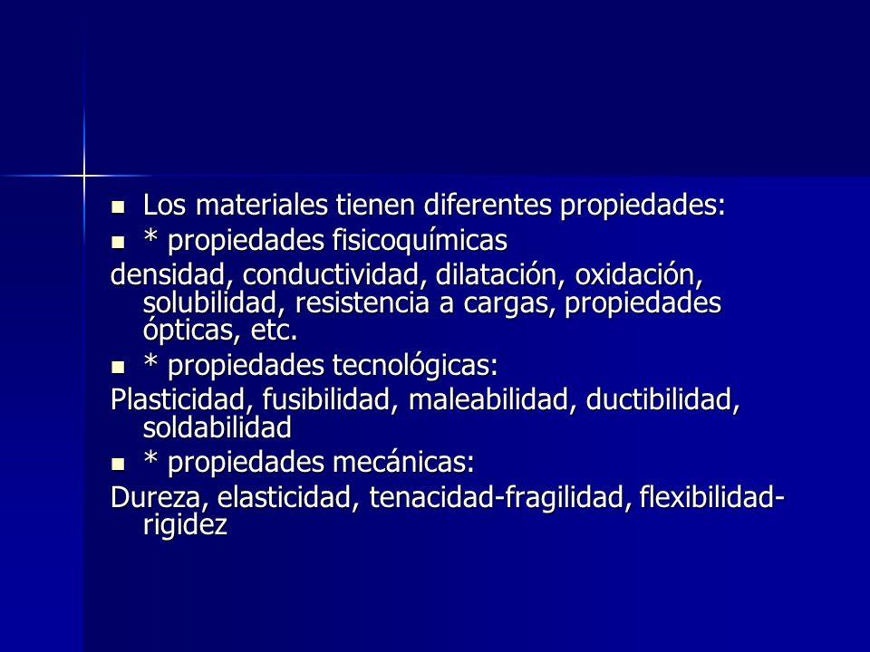 Los materiales tienen diferentes propiedades: