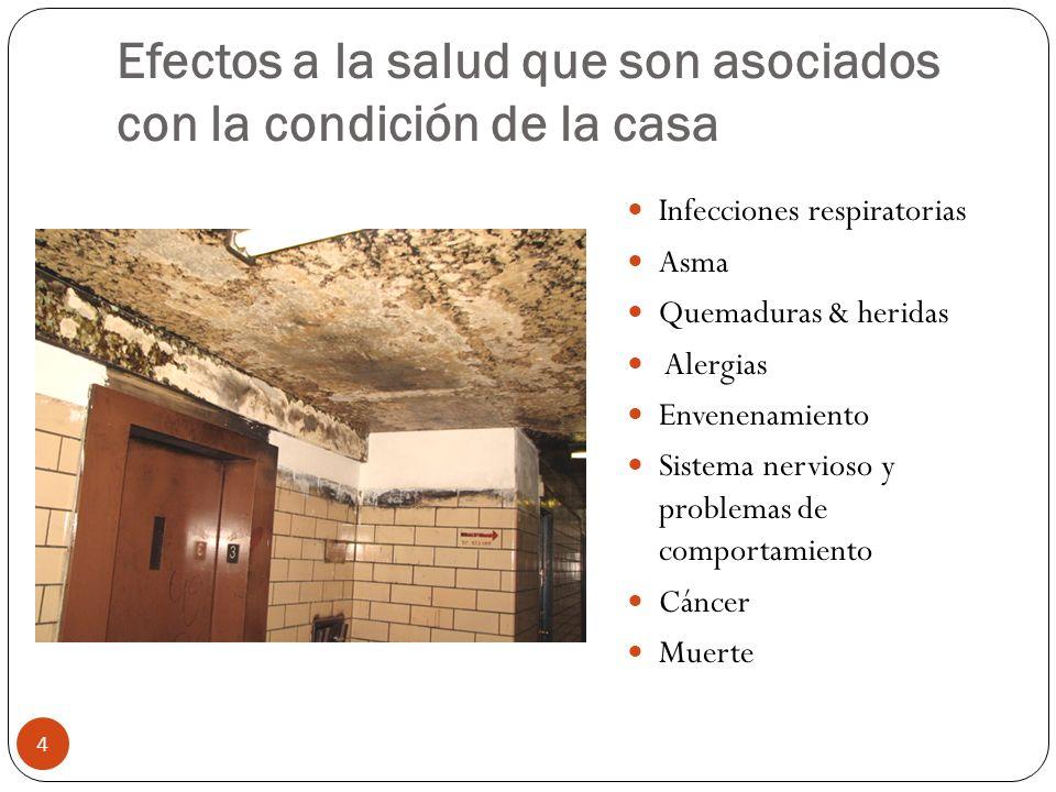 Efectos a la salud que son asociados con la condición de la casa