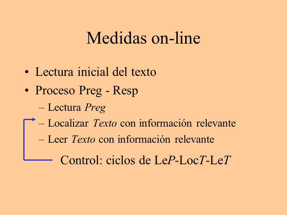 Medidas on-line Lectura inicial del texto Proceso Preg - Resp