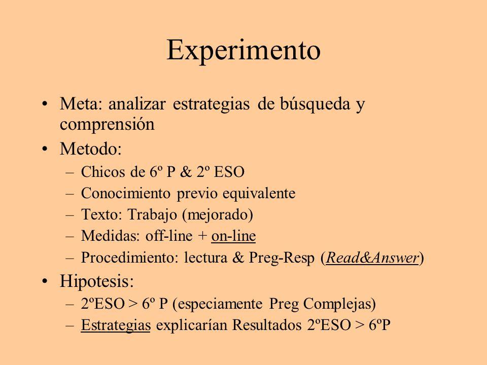 Experimento Meta: analizar estrategias de búsqueda y comprensión
