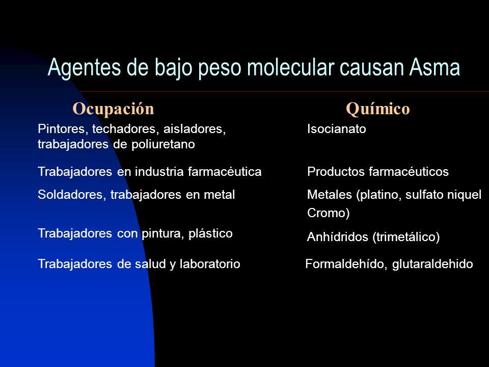 Agentes de bajo peso molecular causan Asma