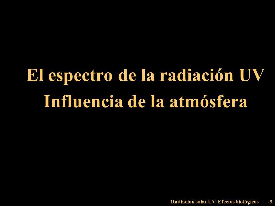 El espectro de la radiación UV Influencia de la atmósfera