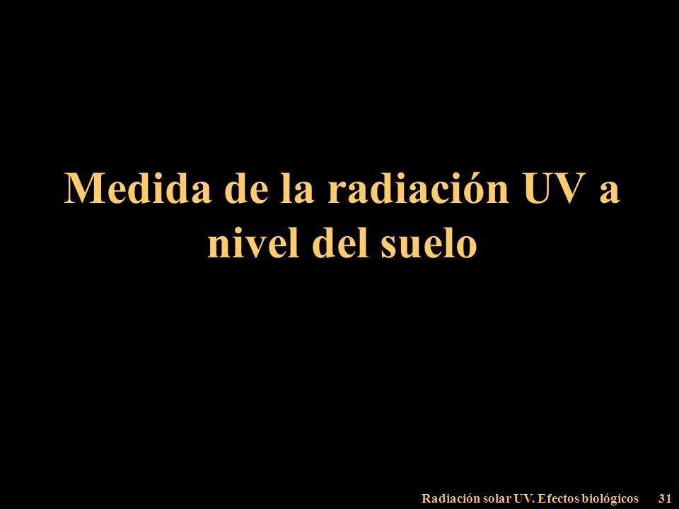 Medida de la radiación UV a nivel del suelo