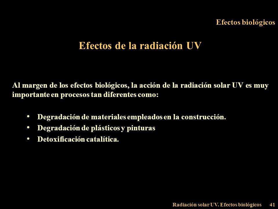 Efectos de la radiación UV