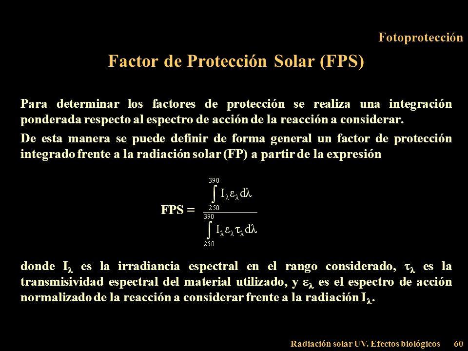 Factor de Protección Solar (FPS)