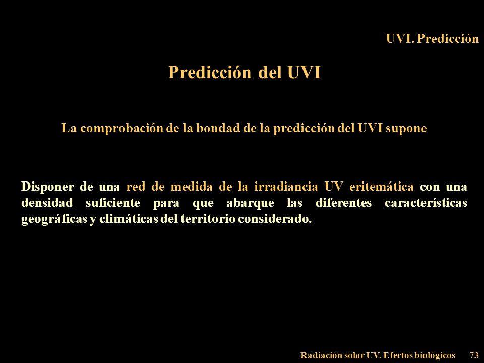 La comprobación de la bondad de la predicción del UVI supone