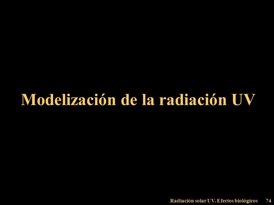 Modelización de la radiación UV