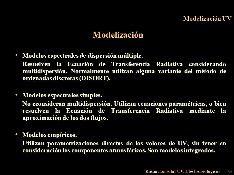 Modelización Modelización UV