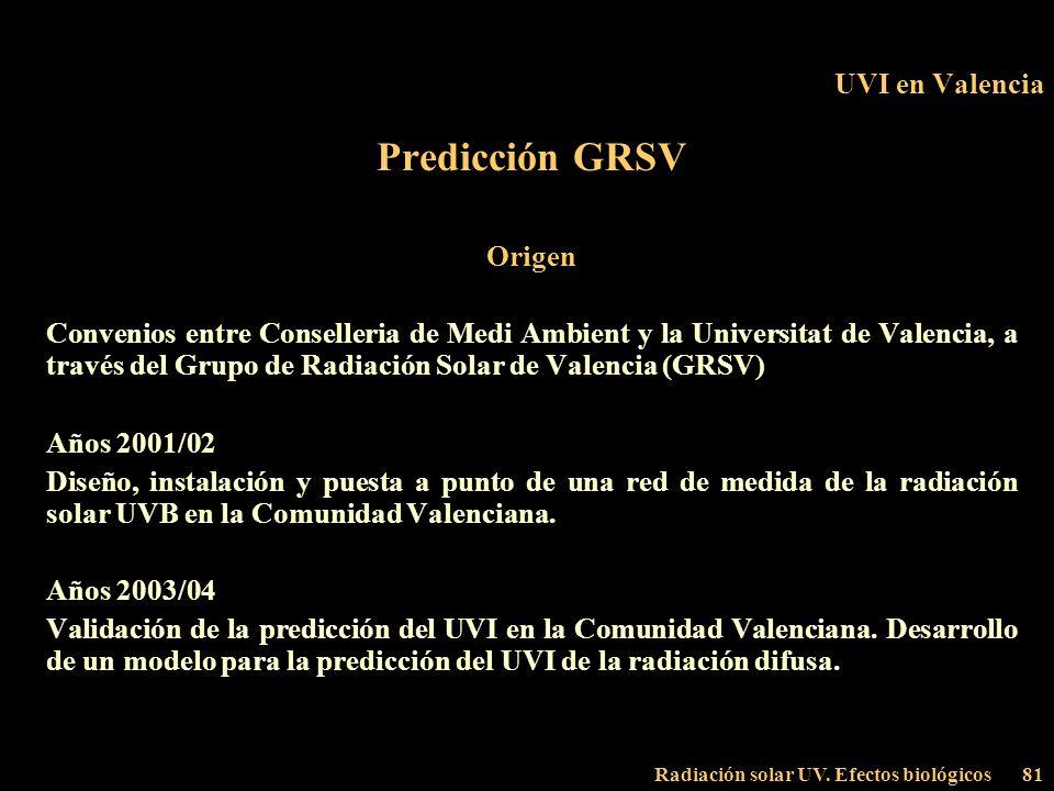 Predicción GRSV UVI en Valencia Origen