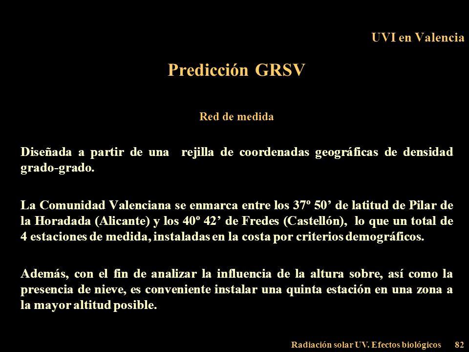 Predicción GRSV UVI en Valencia