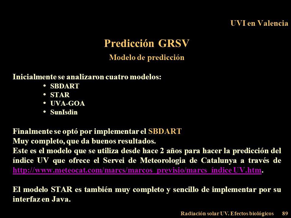 Predicción GRSV UVI en Valencia Modelo de predicción