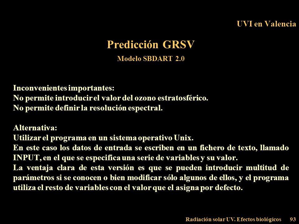 Predicción GRSV UVI en Valencia Inconvenientes importantes: