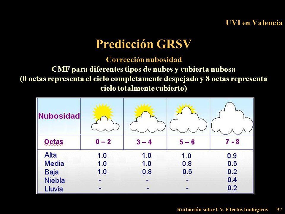CMF para diferentes tipos de nubes y cubierta nubosa