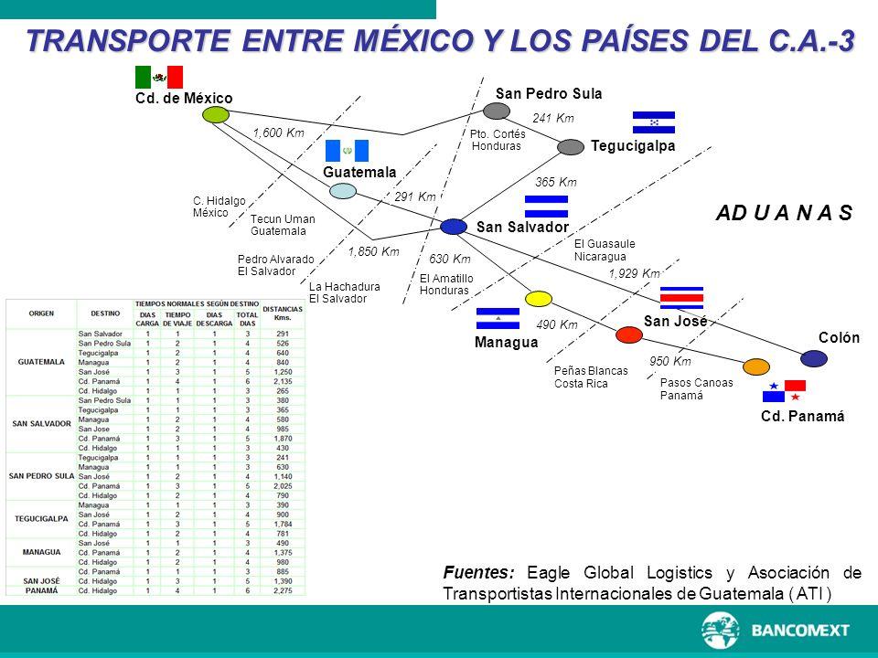 TRANSPORTE ENTRE MÉXICO Y LOS PAÍSES DEL C.A.-3