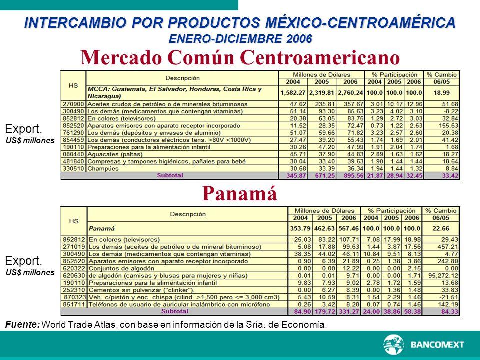 Mercado Común Centroamericano Panamá