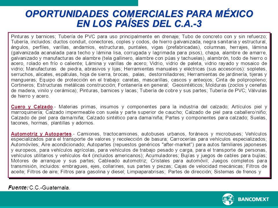 OPORTUNIDADES COMERCIALES PARA MÉXICO