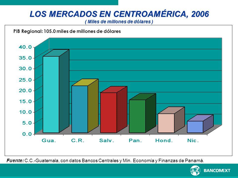 LOS MERCADOS EN CENTROAMÉRICA, 2006
