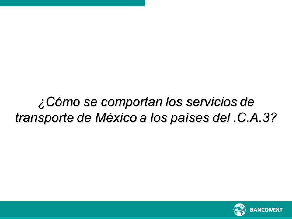 ¿Cómo se comportan los servicios de transporte de México a los países del .C.A.3