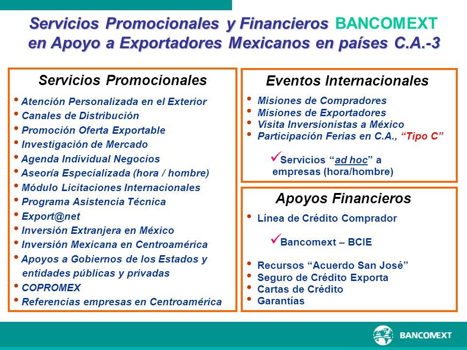 Servicios Promocionales y Financieros BANCOMEXT
