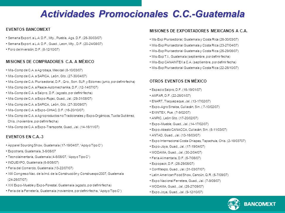 Actividades Promocionales C.C.-Guatemala