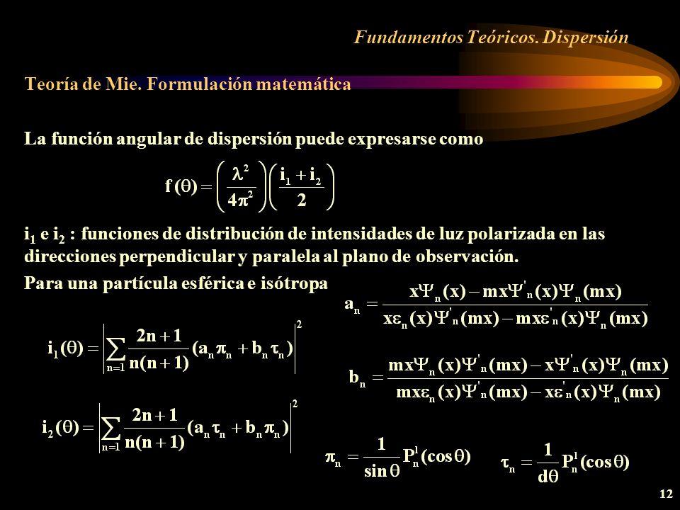 Fundamentos Teóricos. Dispersión