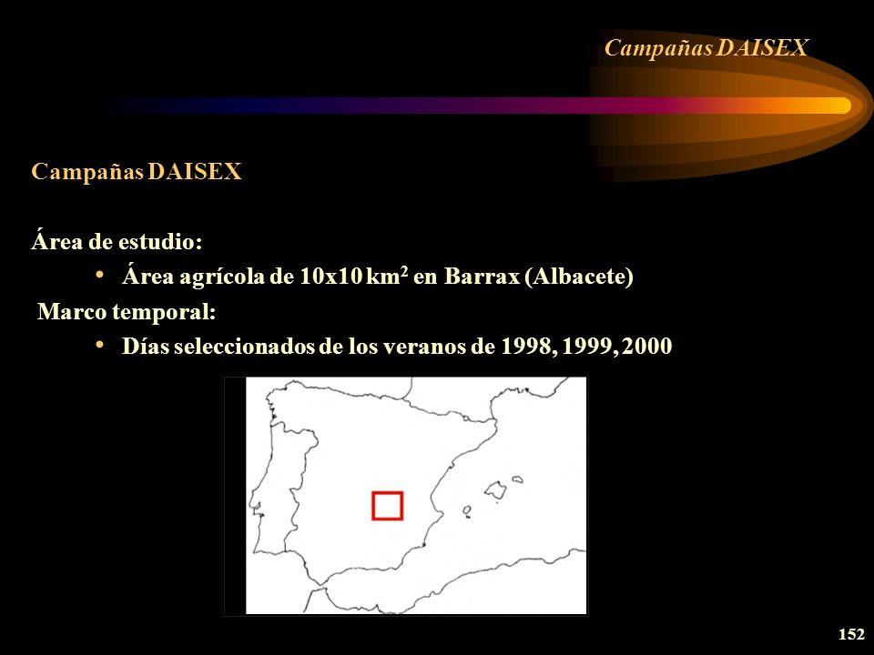 Campañas DAISEX Campañas DAISEX. Área de estudio: Área agrícola de 10x10 km2 en Barrax (Albacete) Marco temporal: