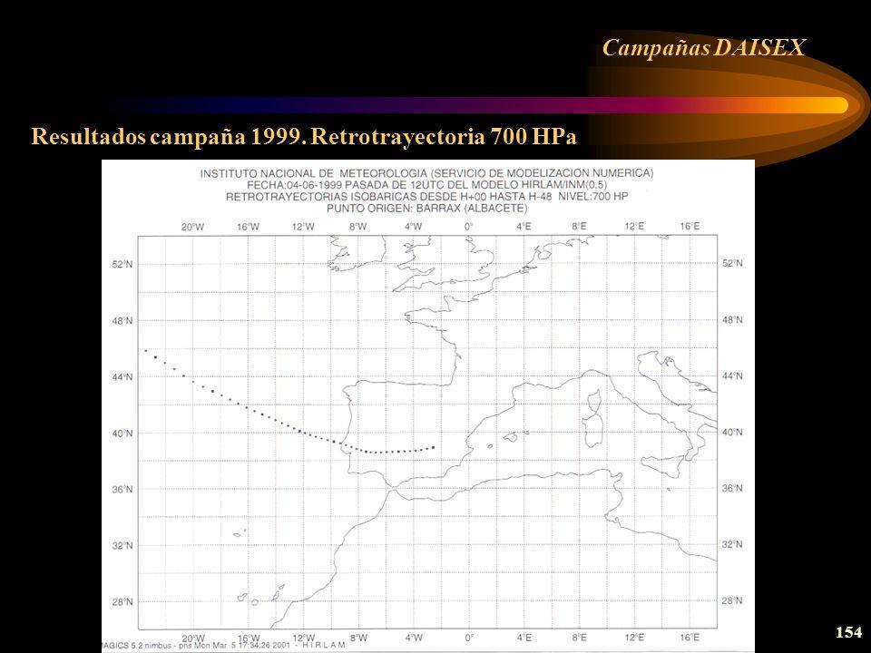 Campañas DAISEX Resultados campaña 1999. Retrotrayectoria 700 HPa