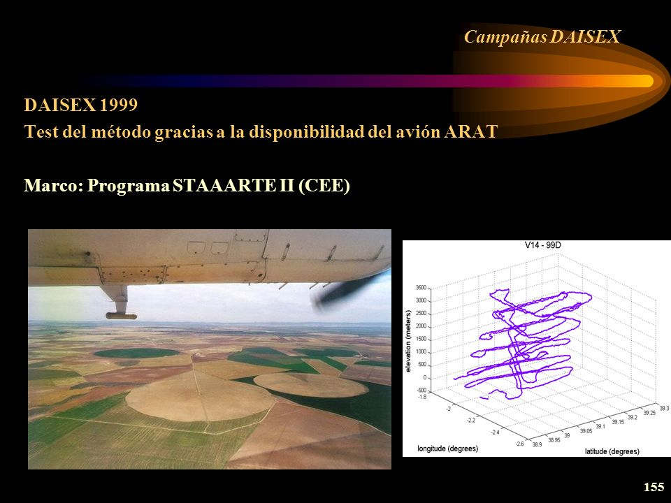 Campañas DAISEX DAISEX 1999. Test del método gracias a la disponibilidad del avión ARAT.