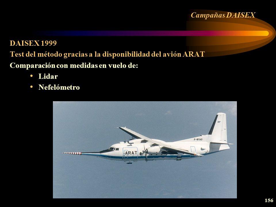 Campañas DAISEXDAISEX 1999. Test del método gracias a la disponibilidad del avión ARAT. Comparación con medidas en vuelo de: