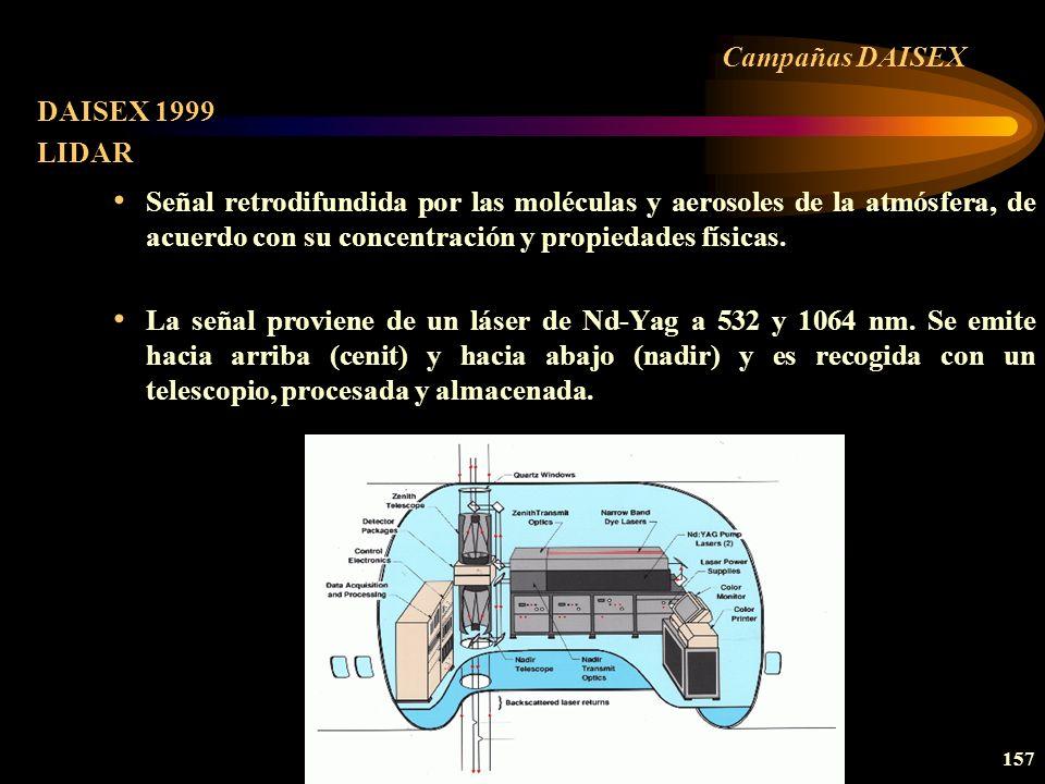 Campañas DAISEXDAISEX 1999. LIDAR.
