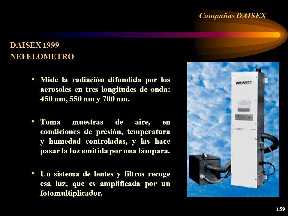 Campañas DAISEX DAISEX 1999. NEFELOMETRO. Mide la radiación difundida por los aerosoles en tres longitudes de onda: 450 nm, 550 nm y 700 nm.