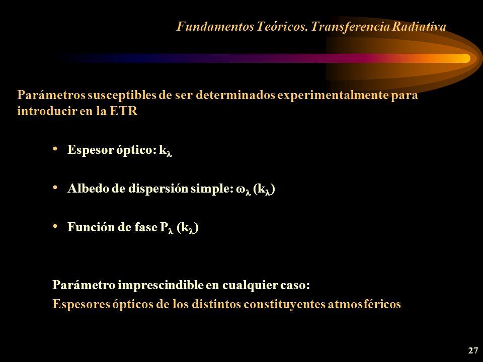 Fundamentos Teóricos. Transferencia Radiativa
