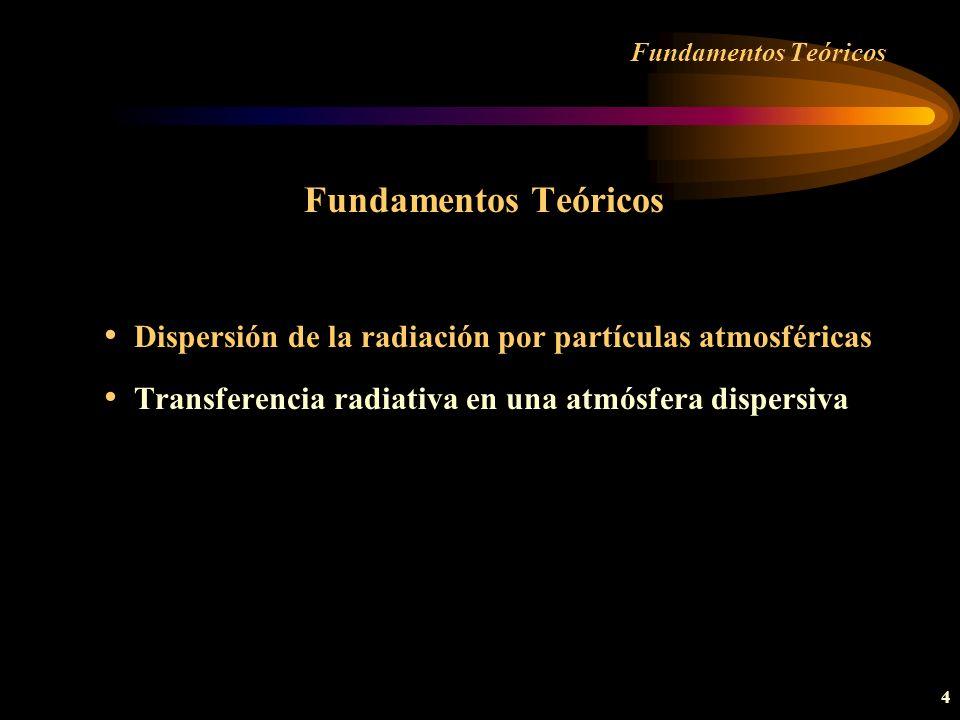 Dispersión de la radiación por partículas atmosféricas