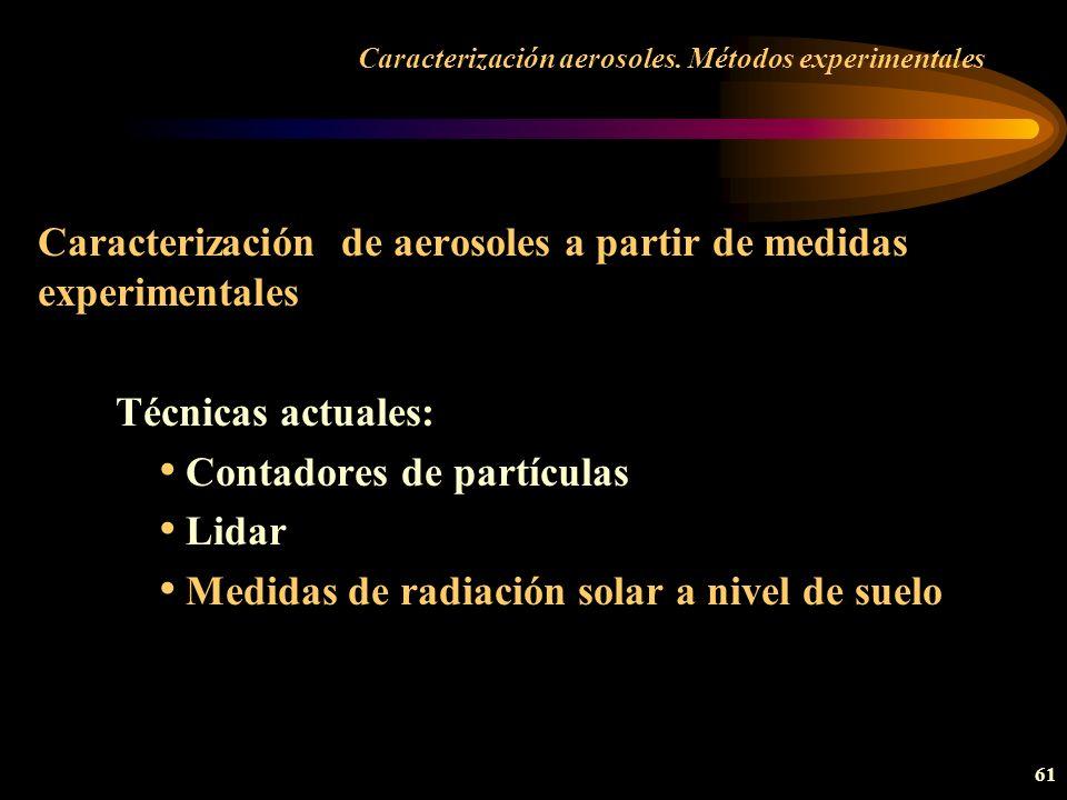 Caracterización aerosoles. Métodos experimentales
